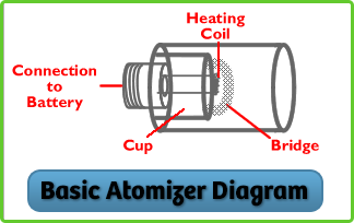 atomizer head