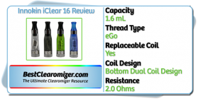 iclear 16 review header