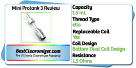 Kanger Mini Protank 3  Breakdown