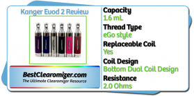 Kanger Evod 2 Review