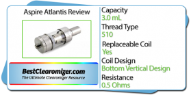 aspire atlantis review header
