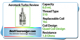 aerotank turbo review header