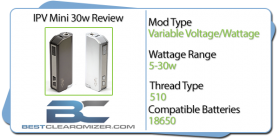 IPV mini 30w mod review header